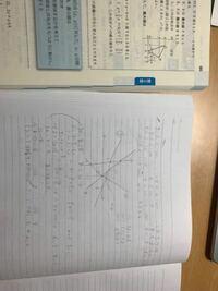 数学2 領域の最小と最大の問題でx+yの取りうる値の最小値と最大値を求める問題なのですが x+y=kと置かなくても x+yに領域の範囲の図形の角の座標を代入するだけで求めれたのですが この方法でもいいのでしょうか...