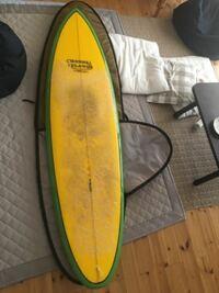 サーフボード シングルフィンのフィン選びについて… 中古でサーフボード を購入しました。ショートボード(長さ6.5 幅20 1/2 厚み2 7/8)で、シングルフィンです。ボードのみの購入だったのでフィンは別で購入しよ...