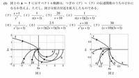 それぞれの伝達関数のベクトル軌跡を選ぶのですが、どのように解くのか教えて頂きたいです。 よろしくお願いします。