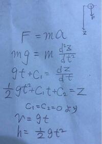 自由落下  初速度ゼロの落下運動を自由落下という。次の問いに答えよ。ただし質点の質量をm [kg]、重力加速度をg [m / s²]とする。落下が始まってからt秒後の落下距離hおよび速さvを求めよ。  解説お願いします。写 真は私の回答です。