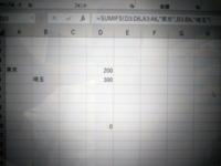 """SUMIFS関数を使って合計を出そうとしていますが。どうしても合計が0になってしまいます。画像を添付しました。どこが間違っているのでしょうか? 数式は=SUMIFS(D3:D6,A3:A6,""""東京"""",B3:B6,""""埼玉"""")"""