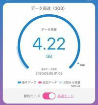 UQモバイルのアプリのデータ残量の表示が変わりません。 4.22GBという表示からずっと変わらないのですが、何故ですか?  青い線と水色の線がありますが、データを使うと青い線が短くなっていくんですよね?