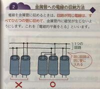 電気工事士2種の問題です。 馬鹿なので、絵の意味が全く理解できません。 分かる方いましたらぜひ教えてください。