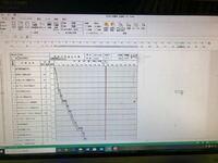 Excel印刷で右の余白を無くしてA4用紙いっぱいに印刷したいのですが設定しても右の余白がなくなりません。 どうすればいいですかね?