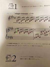 この楽譜の緑色のところ、シのシャープは、ドということでしょうか?  よろしくお願いします。月光冒頭部分で早速つまづきました。