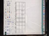 ガントチャートの様な日付け、作業者と時間の三要素でエクセル表から横軸グラフの作成を考えています。容易に出来る方法が有ればご教示下されば助かります。