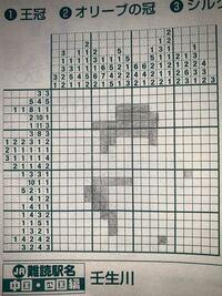 お絵かきロジック初めてです。20×20 大きい数字を両端からやってみて 重なった確定マスは塗りました。 次はどこから解けばいいですか?  あとコツなどありますか?