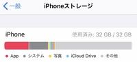 iPhoneストレージ その他 減らない  助けてください  iPhoneストレージが一杯になってから、写真は全て消し、検索履歴も消去し、アプリもいらないものはアンインストールしました それなの にストレージはま...