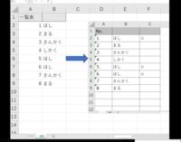 "VBAでsheet間での置換の質問です。 置換元(sheet名""一覧表"")に特定の数値・文字が一致した場合、 その対象のセルに対して置換先(sheet名""ノート"")に【☆(文字色赤)】と置換して入力したいです。  一致しな..."