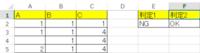 エクセルでNG判定の仕方で質問です。  今回2つの条件で判定を行いたいです。 1つ目の判定1ではAの項目のみで判定していて、1があればNGとなり、それ以外(空白や1以外の数字)であればOKとなるようにしたいで...