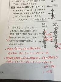 高校物理で質問です。 字が汚くてすみません!! 途中式の立て方が分かりません。 教えてください。 なぜこのような途中式になるのでしょうか?!