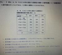 公務員試験 資料解釈 教えてください 答えは4ですが 導き方がまったくわからず。 解説お願いします。