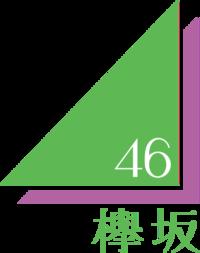 坂道⊿5位は誰?クイズPart2 欅坂46の現役メンバーで誕生日が5番目に遅いのは、誰でしょう??