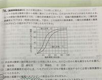 (3)の答えの求め方が解答集にも書いてなくわかりません。教えてください。