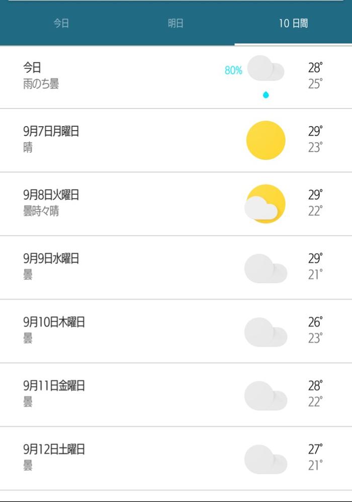 福岡在住です 写真見る限り福岡台風来ないんですか…??