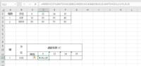 Excel関数のMATCHとINDEXについて、下の写真中のD12にA1:F3の時刻と階数、方位の交点が合致している数値(10)を自動で入力できるようにしたいと思い、 関数式を組んでみたのですがVALUE(エラー)が出てしまいます。  自分が作った関数式は、 =INDEX(C2:F3,MATCH(A12&B12,INDEX(A2:A3&B2:B3,0),0),MATCH...