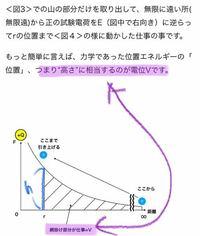 高校物理 電位について 写真のように電位のついての解説があるのですが、あまり理解できません。  ムラサキマーカーの所 「つまり高さに相当するのが電位Vです。」 「網掛け部分が仕事=V」  高さは写真に青で書き込んだ「h」になりますよね。 しかし、「網掛け部分が仕事=V」とも説明されています。  どちらが正しいんでしょうか?