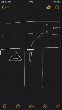 急制動用のパイロンが置いてあってバイクも真ん中で停止している時って右折してそのまんまパイロンの左側を通ってもいいんでしょうか。それともパイロンがどかされるのを待たなきゃいけないんですか?