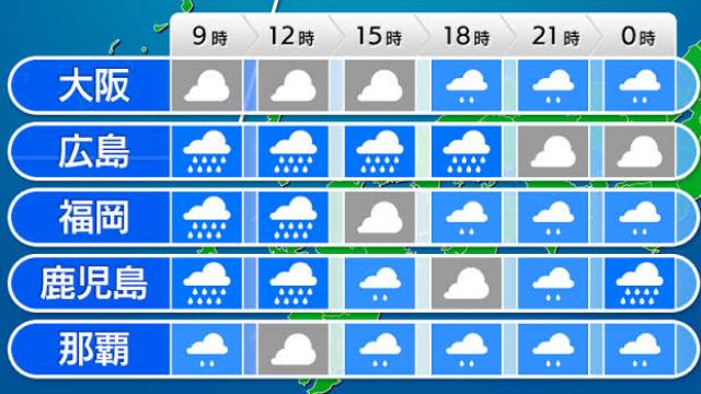天気予報で1日中『雨』の予報が出てるのに全く降らない日や時間帯が多いのですが、気象庁やテレビ局各局は、降るか降らないか分からなかったら、取り敢えず『雨』の予報を出せば良いと思ってるのでしょうか? どう