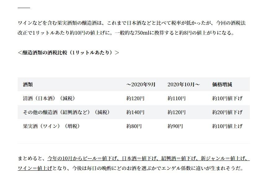 10月1日より新ジャンル(第三のビール)とワインは値上げ、日本酒とビールと発泡酒の一部は値下げ...
