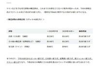 10月1日より新ジャンル(第三のビール)とワインは値上げ、日本酒とビールと発泡酒の一部は値下げということですが、 焼酎や缶チューハイはどうなるのでしょうか?