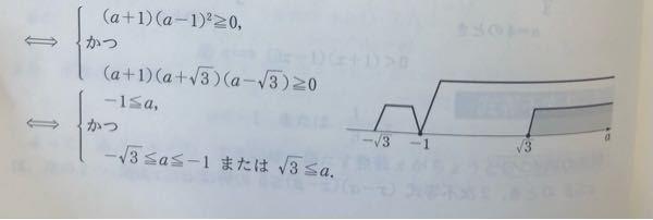 1段目の(a+1)(a-1)^2≧0が2段目の-1≦aになるのは何故ですか
