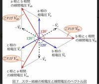 三相交流の線間ベクトルについて教えて! 下図の三相交流ベクトルは各相電圧が120°づつ位相がずれてますが、 もしa相基準でb相が180°ならばVabは0Vで、 179°ならvabは相電圧の約2倍になるという事ですか?