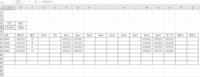 セルA5には日付(=today())が入力されていて、8行目以降のA列~Q列までデータが入っています。 O列の日付がセルA5より以前の場合はその行のデータが削除され、残っているデータが削除された行に行ごと移動するプログラムを作成したいのですがコードの組み方がわかりません。 添付図で説明しますと、A~Q列の8~10行目のO列の日付はA5より前なので、この3行が削除されて11行目(以降)のデータ...