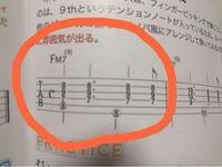 このオレンジの丸で囲っている ギターの譜面の読み方がわかりません 自分なりの解釈で並び順でいくと 4部音符、4部音符+8分音符、2部音符、4部音符、 8部音符となり 譜面から音の数が溢れてしまうので はてな状態です。 もし譜面の読み方に詳しい方がいらっしゃいましたら ご教示いただけると幸いです。 よろしくお願いします。