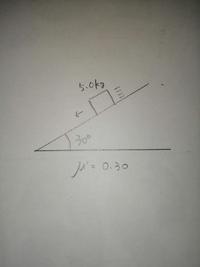 物理基礎です。この物体の加速度の求め方を教えてください。 μ'は動摩擦係数です