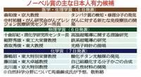 やっぱり2020ノーベル賞受賞者は 理系超難関大学(日本の理系御三家)の 東大/京大/東工大 から出そうですか?