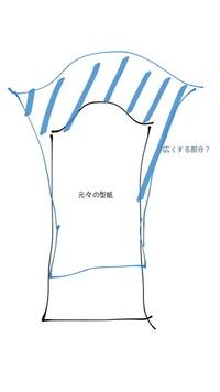 パフスリーブの型紙を作ったのですが、もっともっとパフ部分にギャザーを入れたい場合、 型紙の山形になっているところの幅を広くすればいいのですか? わからないです。教えてください。 また、山の部分は急な形(凸が大きい)と、緩やかでは何か違いがあるのですか?