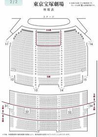 東京宝塚劇場のS席 1階23列34番と、A席 2階11列24番だと、どちらのほうが舞台が見やすいですか?