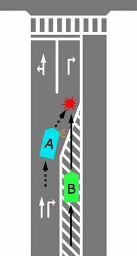 この写真のように右折する場合は、ゼブラゾーンをBのように走行するのか、Aのようにゼブラゾーン終わりに右折すのはどちらが正しいでしょうか?