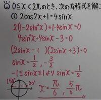 YouTubeのとある男が授業をしてみたの動画なんですけど、数2の114で三角関数の問題です。 ここでなぜsinは-1≦sin x≦1になるのですか?