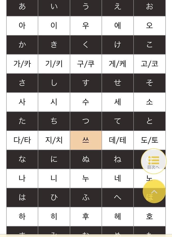 ハングル語を勉強しています。 かきくけこはㄱ たちつてとはㄷ (まぁ、つとてはㅈですが) 韓国の人に聞くと それらは がぎぐげごと だぢづでどだ!と言われます! 日本の教科書には なんでこのよう...