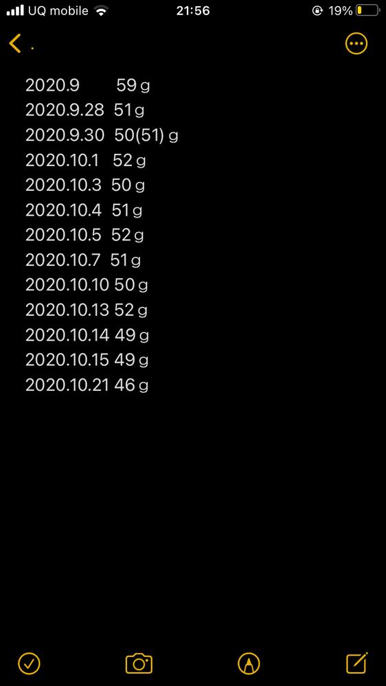 ジャンガリアンハムスターの体重について 私は現在生後10ヶ月ほどのジャンガリアンハムスターブルサファ♀を飼っています。 かなりの肥満ハムで9月上旬頃は60g近く体重がありました。 ですが、9月...