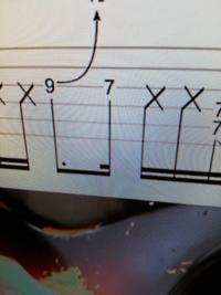 エレキギター 3弦9フレットチョーキングから3弦7フレット  これはどのようなリズムで弾けばいいのでしょうか。9の・が何か分かりません。  よろしくお願い致します。