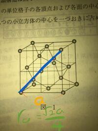 高校理論化学 ダイヤモンドの充填率について 写真のように一辺の長さをaとすると青線部の長さは炭素の半径の4倍だから、炭素の半径r_c=√2a/4 この四角形中に炭素は8つ存在するより 充填率=(3π/4×r_c^3×8)/a^3 と...