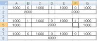 エクセルでvbaもしくは関数で添付のようにBDF列に 0なら分割しない、1なら分割するといったものは可能でしょうか? 列は減らしたり増やしたりしたい。 2,5,8の行は自動で計算されるようにしたい。