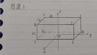 直方体の慣性モーメントの求め方について質問があります。 下図のような直方体に対し、点Aと点Gを通る対角線軸周りの慣性モーメントの求め方を教えていただきたいです。  なお、辺の長さ2aがx軸に平行、2bがy軸に...