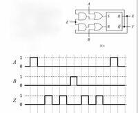 計算機科学 デジタル回路 画像にある回路に入力信号A、B、Ꮓを与えたときの出力信号Ꮓの波形はどのようになるかわかる方いらっしゃいますか?