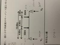 この問題のモーメント図とせん断力図の書き方を教えてください。
