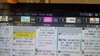 NHK BS1はどうすれば見れますか?それと、USBHDDに予約録画の方法を教えてください。 リモコンで番組表を出してもNHK BS1の番組がありません。NHK BS1の番組表を出す方法がありますか?  TVはTOSHIBA 37Z2です。