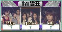 韓国のバラエティ番組(驚きの土曜日)に、 問題として出題されてて初めて知ったんですけど、 2008年に歌番組の一位候補が Jewelry VS 少女時代 VS 少女時代テヨン って事があったのに凄く驚きです!! テヨンはこ...
