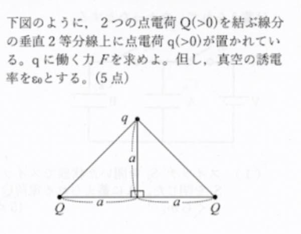 電磁気学の問題です。 下図のように、2つの点電荷Q(>0)を結ぶ線分の垂直2等分線上に点電荷q(>0)が置かれている。qに働く力Fを求めよ。但し、真空の誘電率をεoとする。 こちらの...