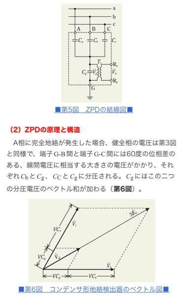 地絡方向継電器(ZPD)について教えてください! 完全地絡時の零相電圧は3810Vなのに下図の完全地絡時の零相電圧は19Vらしいのですが、零相電圧って中性点と対地間の電圧ですよね?何故3810V...