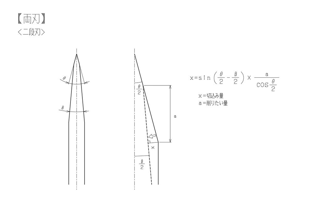 円盤状の刃物を削った時の計算方法について 添付画像の刃物を加工した時の計算式について教えていただきたいです。 aの値を16mmとした時にこの公式が正しいかどうか確認をしたいとともに間違っていれば...