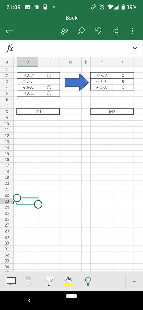 Excelの関数について、教えてください。 図1を図2のように、果物に◯が付いてある箇所の合計をしたいのですが、関数がわかりません。 注意 ※ピボットテーブルは使用しません。 よろしくお願いします。