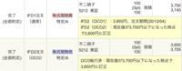 SBI証券のIFDOCO注文について  指値3,750円で買い注文をし、売り注文を3,850円 現在値が3,700円以下になると3,600円で損切りの設定をしたのですが3,705円で売られていました。  これはどうしてなのでしょうか。